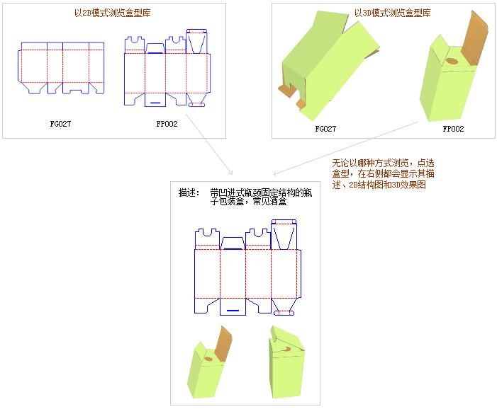 盒型库同时提供包装盒2d展开图和3d效果图