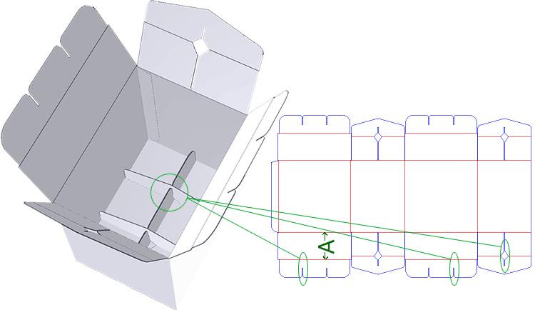 這里我用包裝魔術師系統盒型K014做說明,將要檢查的是下圖中左側3D效果圖圖中綠色圓圈圈起來的部分,而這一部位是由右側包裝結構展開圖中三個橢圓部分折疊后形成的。  同一個盒型,我制作了一個正確,一個錯誤的,在3D打樣窗口,在渲染模式和骨架模式下分別對比細節:  如果仔細檢查,可以看到錯誤的設計導致卡合不嚴密,有縫隙。 只需稍加注意,可以很輕易的問題。 ps: 本例的錯誤根源是,在本文的第一幅圖中標為A的位置,比正確的長度長了一個紙厚。